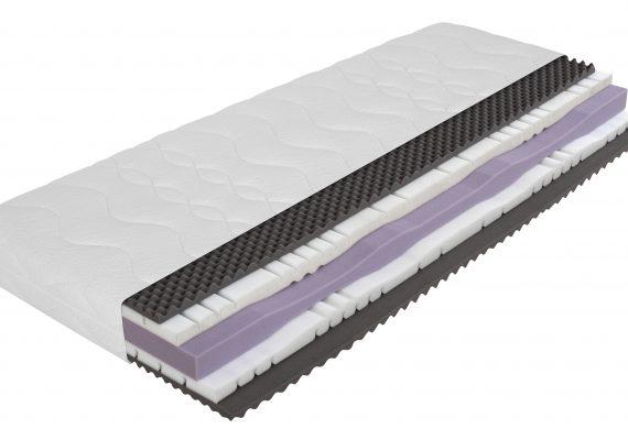 Matratze Modelle Orthi KS 200